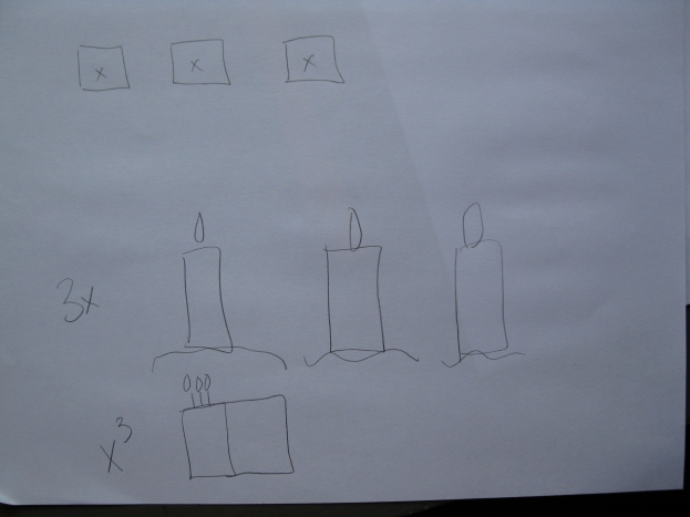 Draw the difference between your monomials. I decided to make 4 candles- two sets with wicks tha meet (for 4x) and one with 4 wicks (for the exponential).